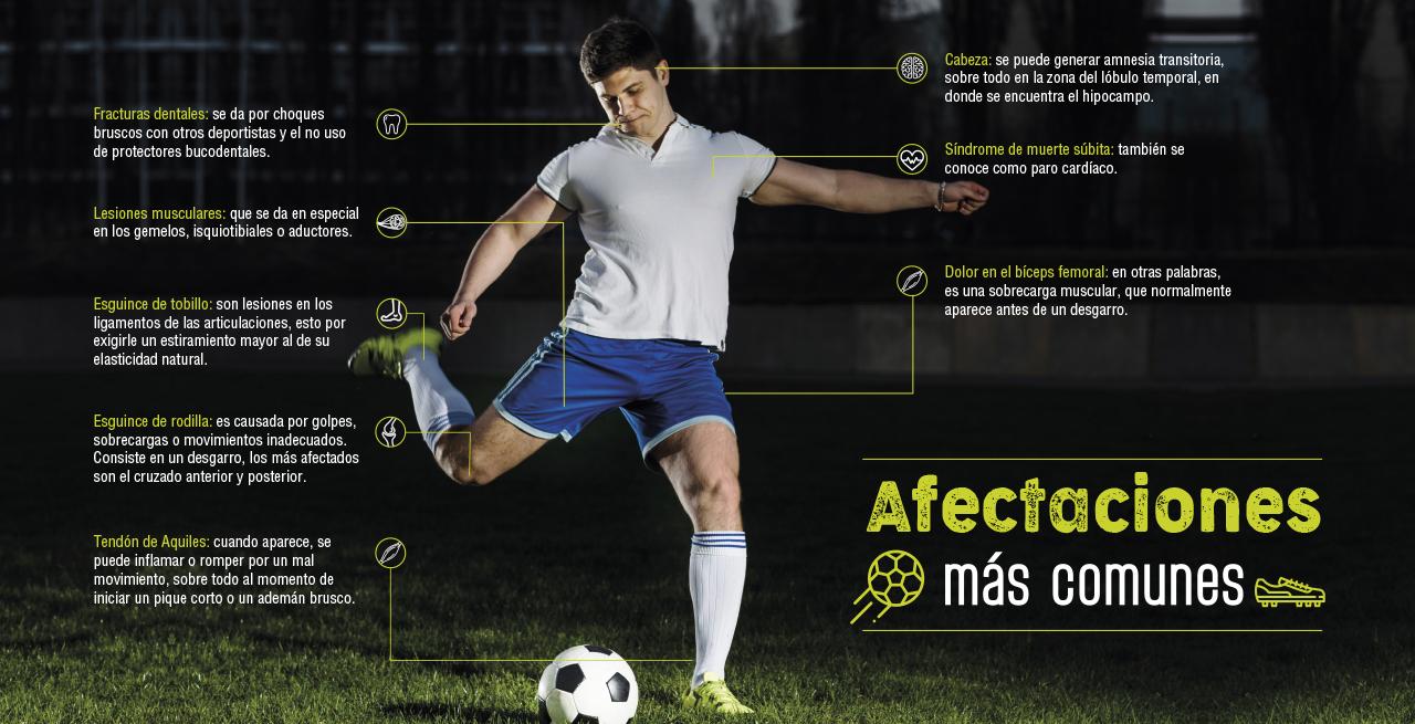 En el caso de los futbolistas, estas son las lesiones más frecuentes en el desarrollo de su deporte
